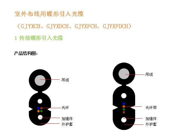GJYXCH、GJYXDCH、GJYXFCH、GJYXFDCH结构图.jpg