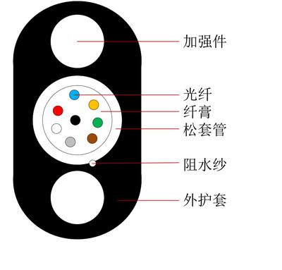 GJYFXTCBY新产品发布-中文.jpg