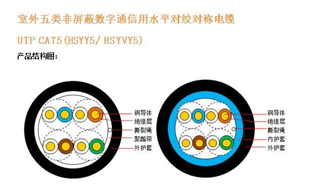 HSYY5、HSYVY5结构图.jpg