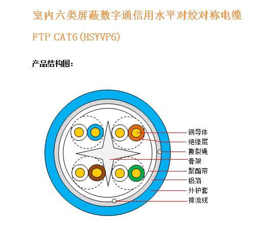 HSYVP6结构图.jpg