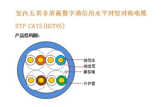 HSYV5结构图.jpg