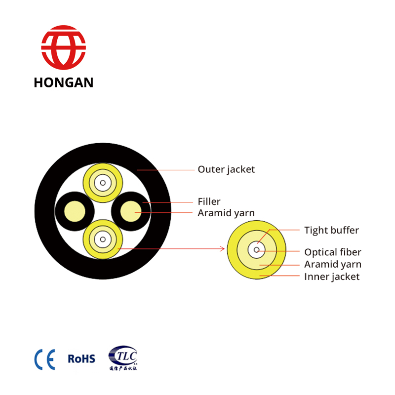 Φ7. 0 RRH Fiber Optical Cable GYFJH