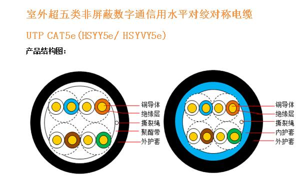 HSYY5e结构图.jpg