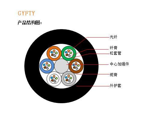 GYFTY结构图.jpg