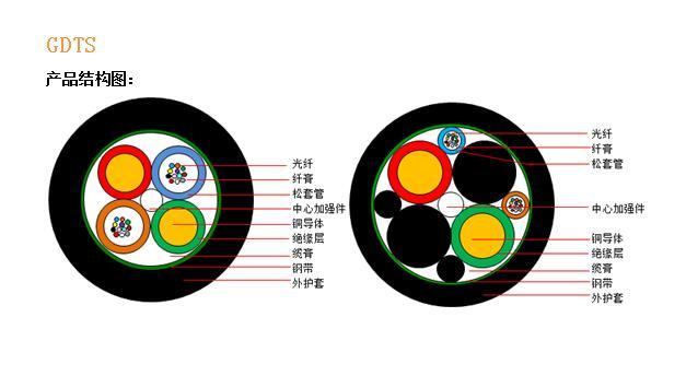 GDTS结构图.jpg
