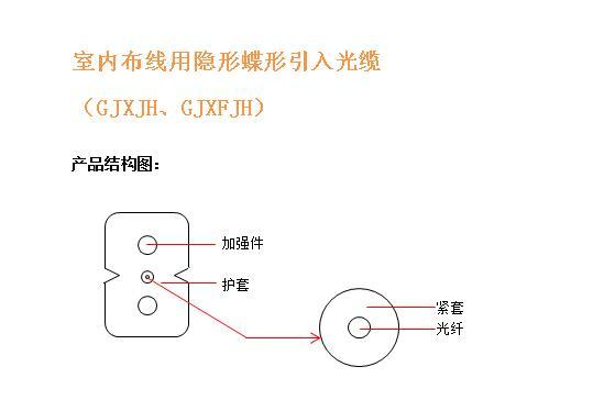 GJXJH、GJXFJH结构图.jpg