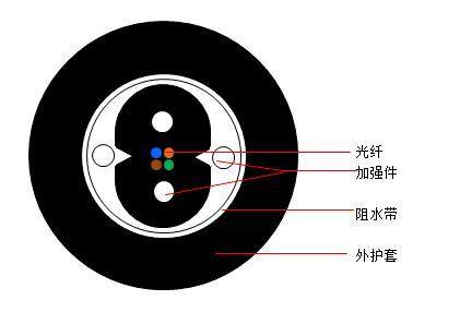 GJYXH03、GJYXFH03结构图.jpg