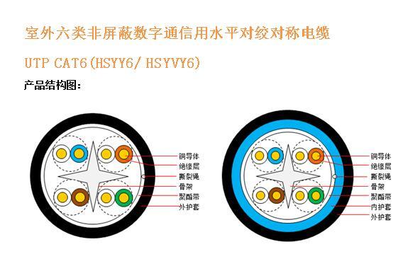 HSYY6、HSYVY6结构图.jpg