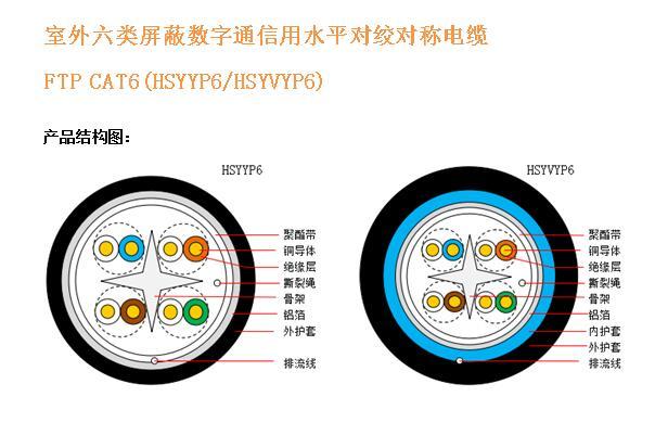 HSYYP6、HSYVYP6结构图.jpg