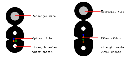 1 Traditional Bow-Type Drop Cable.jpg
