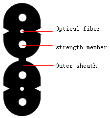 2 Double Core Side By Side Bow-Type Drop Cable.jpg